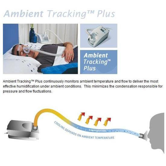 Ambient Tracking